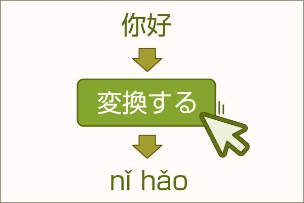 中国語ピンイン変換