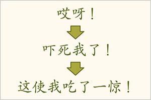 こんにちは 中国 語