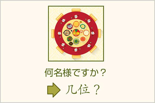 レストランで使う中国語