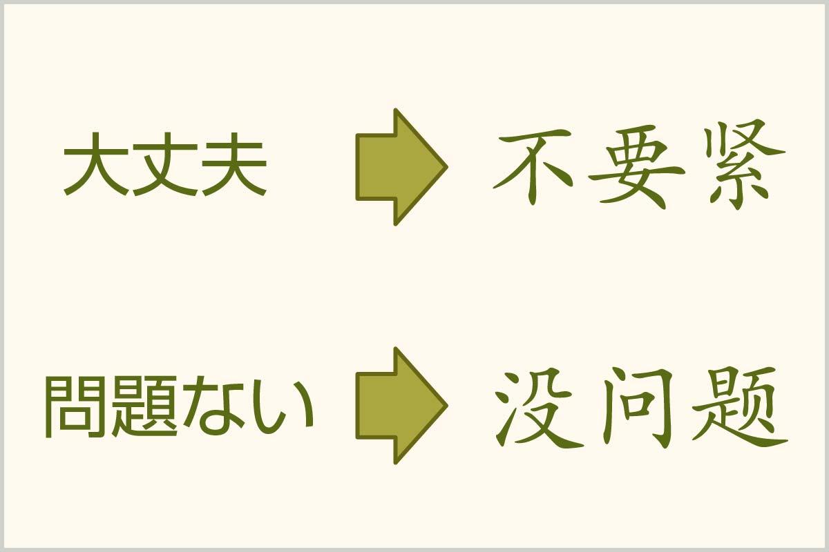 中国語で「大丈夫?」「問題あり...