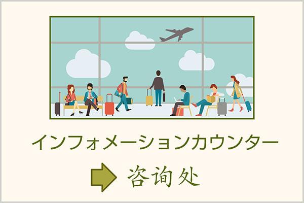 空港で使う中国語