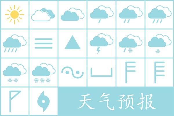 中国語の天気の表現