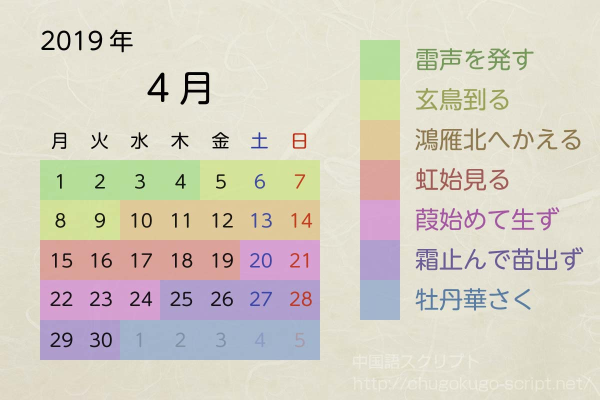 七十二候 【意味・歴史・読み方...